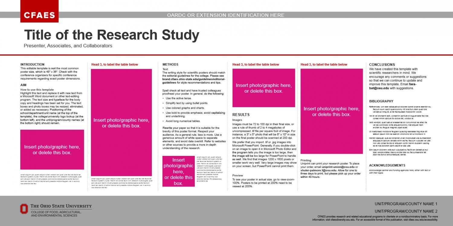 Common research poster sizes