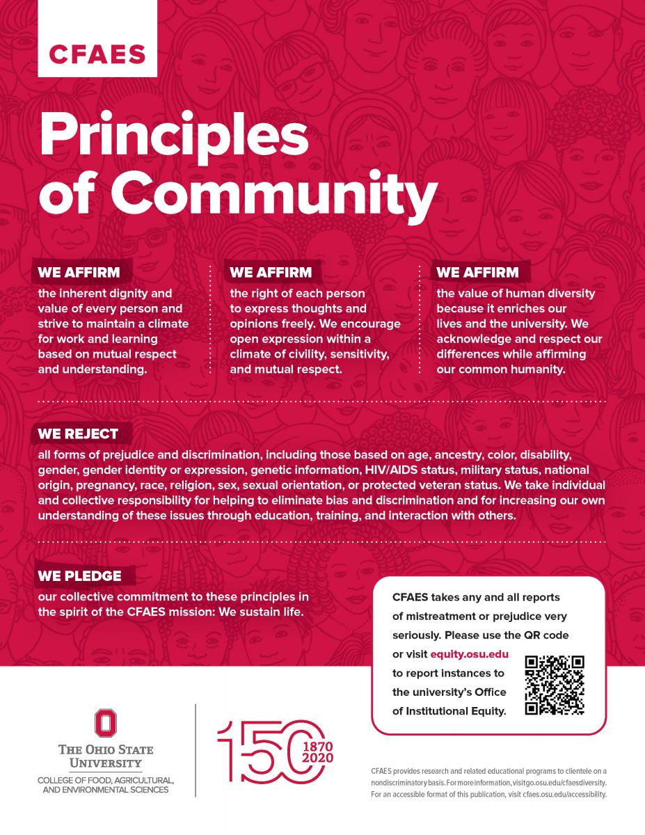 Principles of Community QR Code